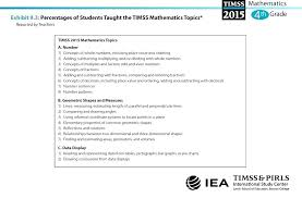 8 Grade Math Formula Chart Math Formula Chart Pdf Paintingmississauga Com