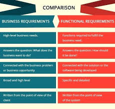 Business Software Requirements Document Template Analysis ...