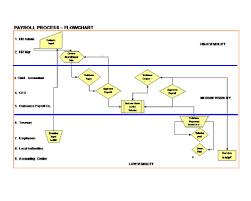 Operations Management Lesson 8 06 04 09 Steves Blog