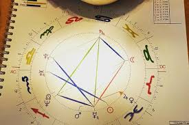 2 Hours Astrology Reading In Lisbon Discover Yourself Your Birth Chart Map
