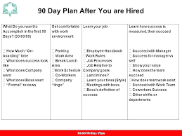 work plan examples day business plan for new managers action templates template