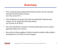 Dream Catcher Consulting Sdn Bhd Stunning ME322 DESIGN FOR TESTABILITY [Slide 32] DfT Structures For Delay