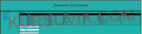 web сайт Домашняя бухгалтерия Курсовая работа на php  курсовая работа по програмированию