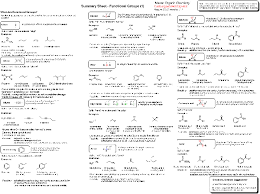 chemistry conversion chart cheat sheet summary sheet functional groups master organic chemistry