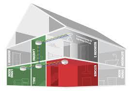 basic alarm wiring aico basic alarm wiring