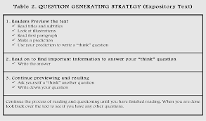 What Is Expository Text Pdf Reading Expository Text The Challenges Of Students