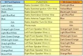 2000 ford f250 radio wiring super duty diagram f door lock basic o full size of 2000 ford f250 radio wiring diagram super duty data circuit o diagrams explorer