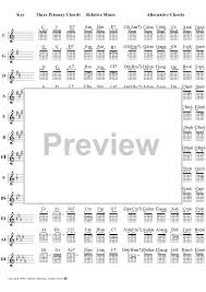 Guitar Chord Chart Chords Arranged By Key Scored For