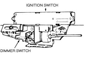 1995 jeep cherokee ignition switch replacement electrical problem removal installation out air bag see figures 1 and 2 the ignition switch is located on the lower part of the steering column
