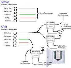 similiar furnace wiring diagram keywords trane heat pump wiring diagram wiring diagram website