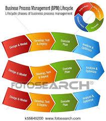 Business Process Management Lifecycle Bpm Chart Clipart