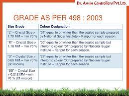 Grade Designation Sugar Quality Fssai Guidelines Ppt Download