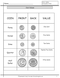 Dollar Coin Value Chart Money Lessons Tes Teach