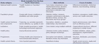 A Framework For Comparative Analysis Of Health Systems: Experiences ...