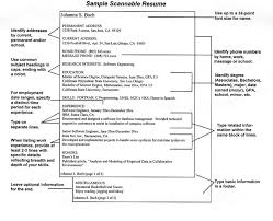 Scannable Resume Keywords - http://www.resumecareer.info/scannable-