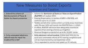 Stimulus Tax Refund Chart Nirmala Sitharaman Finance Minister Reaches Out To
