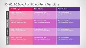 30 60 90 Days Plan Powerpoint Template 90 Day Plan