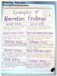 Essay Wrightessay Macbeth Essay Plan Contrast And Comparison How