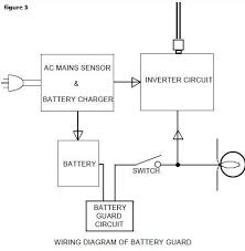 wiring diagram for emergency light key switch wiring wiring diagram for emergency lighting switch wiring diagrams on wiring diagram for emergency light key switch