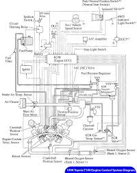 toyota t100 engine diagram wiring diagrams best 1998 toyota t100 engine control system diagram wiring swap 1996 toyota t100 truck parts toyota t100 engine diagram
