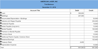 How To Create Balance Sheet Solved Create A Balance Sheet For American Laser Inc No
