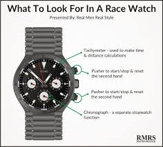 5 watch styles every man should know men s guide to types of racing watch essentials racing watch