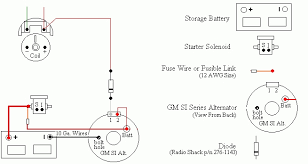 gm 350 wiring diagram wiring all about wiring diagram how to wire an alternator on a chevy 350 at Basic Chevy Alternator Wiring Diagram