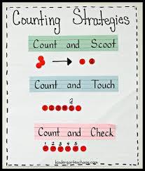 anchor charts for kindergarten must make kindergarten anchor charts
