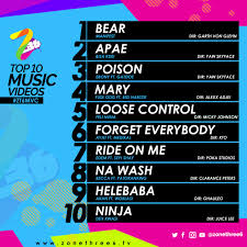 African Top Chart Zone Three 6 Music Video Chart For This Week Zone Three 6