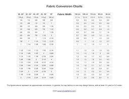 Sewing Measurement Conversion Chart Tutu Patterns Downloads