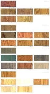 Bona Stain Colors Linesofflight Co
