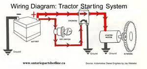 ford tractor starter wiring diagram images tractor ford  tractor starter wiring diagram tractor parts in