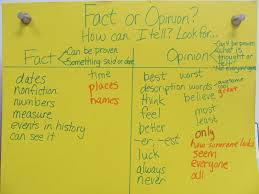 Fact Vs Opinion Anchor Chart Sub Hub Just The Facts And Opinions