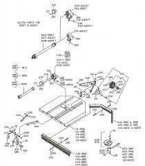 Howse rotary brush cutter rh barnesimplement 7 ft howse bush hog diagram howse brush hog