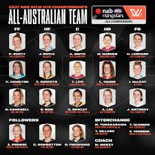 We did not find results for: Revealed U19 All Australian Team 16 Year Old Gun The National Mvp