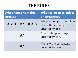 the rules a x b or a b a2 an what happens in the formula