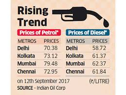 Petrol And Diesel Price In India Chart 2017 Petrol Price Petrol At Rs 79 Litre In Mumbai Highest Since