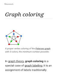 For the same graphs are given also the best known bounds on the clique number. Graph Coloring Wikipedia Vertex Graph Theory Time Complexity