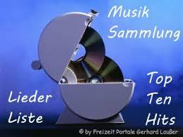 Liste Der Best Of Songs 2007 Chart Hits In Deutschland