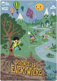 Science Is Everywhere Free Poster Library Walls