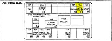 suzuki grand vitara i have a suzuki grand vitara horn ok here is a diagram of the fuse box i highlighted the fuse it is let me know graphic