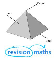 3d Shapes Maths Gcse Revision