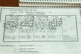 essay on good behaviour   write my essay    original for mehow to write curis  free essays on student behavior