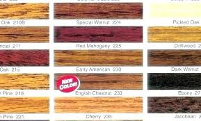Minwax Stain Colors Home Depot Lesbiantube Co