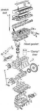 honda k series engine diagram honda wiring diagrams