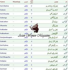 list of urdu baby names with meanings