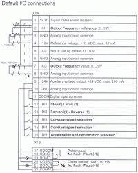 abb inverter wiring diagram car wiring diagram download cancross co Vfd Starter Wiring Diagram danfoss vfd wiring diagram abb vfd control wiring diagram wiring abb inverter wiring diagram wiring diagram danfoss vfd wiring diagram abb vfd control vfd starter circuit diagram