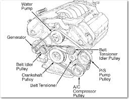 i am looking for the serpentine belt installation diagram on a 99 xk8 graphic