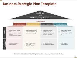 Strategy Presentation Business Strategy Powerpoint Presentation Slides