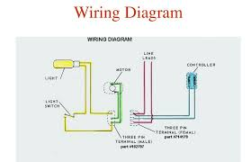 singer foot pedal wiring diagram old singer sewing machines a this diagram should be used as a point of reference your particular set up be different if your wiring is not similar or if you have any doubt in your